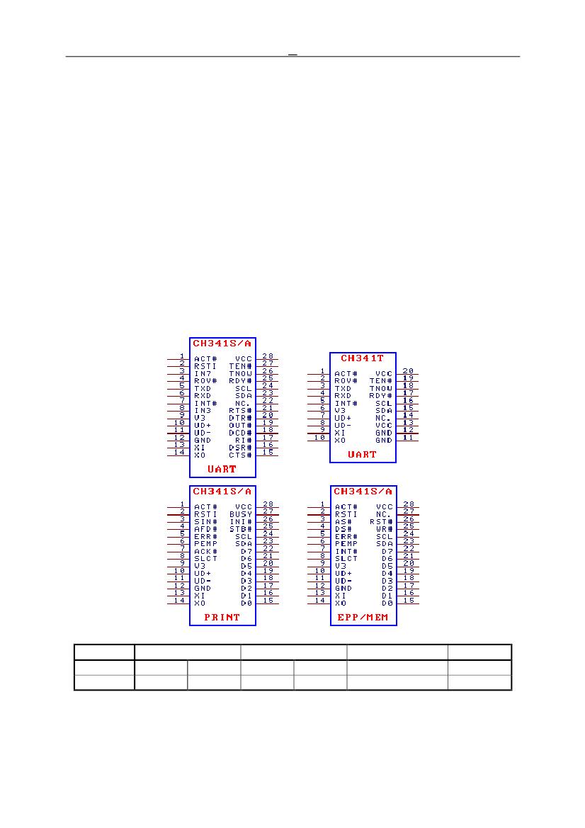 �改器_【CH341中文手册(一)1USB总线½接芯片CH341中文手册版本:2Bhttp